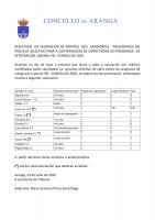 ANUNCIO VALORACIÓN DE MÉRITOS DO PROCESO DE SELECCIÓN DE PEÓNS PEL 2020