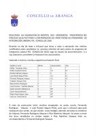 RESULTADO  DA VALORACIÓN DE MÉRITOS  DOS  CANDIDATOS   PRESENTADOS NO PROCESO SELECTIVO PARA A CONTRATACIÓN DE CATRO PEÓNS DO PROGRAMA  DE INTEGRACIÓN LABORAL PEL -CONCELLOS 2020.